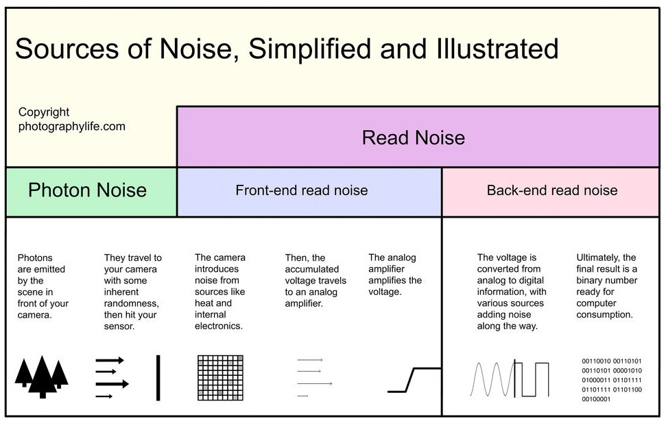 Name:  Noise Illustrated .jpg Views: 40 Size:  130.4 KB