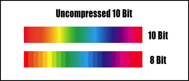 Name:  10-bit-chart[1].jpg Views: 279 Size:  19.6 KB