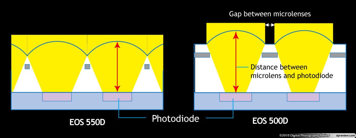 Name:  Gapless.jpg Views: 125 Size:  61.4 KB